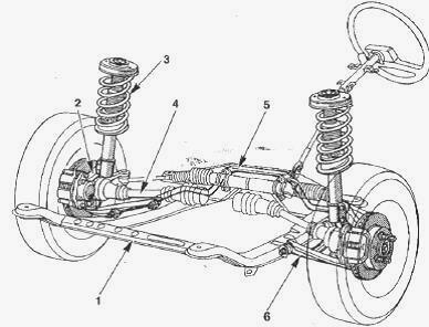 передней схема меган рено подвеске 2
