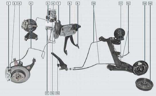 Тормозная система логан схема